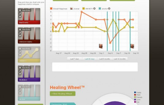 Free online mood tracking with HealingCharts